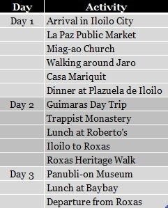 D.I.Y. Iloilo, Guimaras, Roxas Itinerary and Expenses; D.I.Y. Iloilo; D.I.Y. Roxas; D.I.Y. Iloilo itinerary; D.I.Y. Roxas itinerary